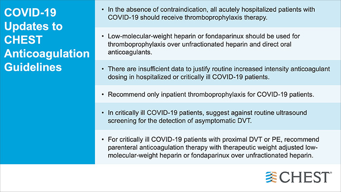 COVID-19 Updates to CHEST anticoagulation guidelines