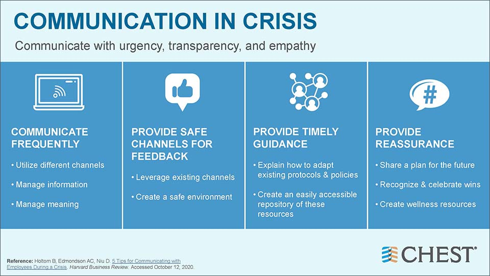 Crisis in Communications infographic