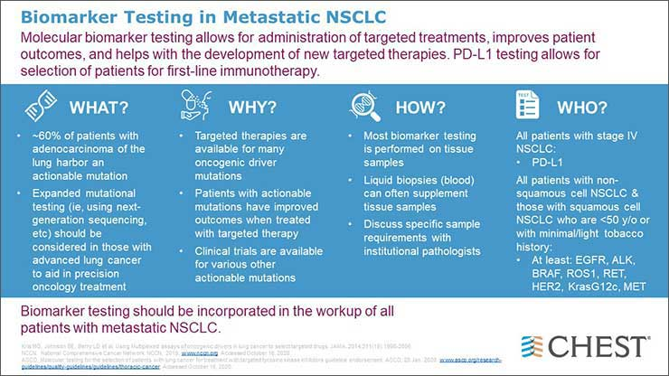 Biomarker Testing in Metastatic NSCLC