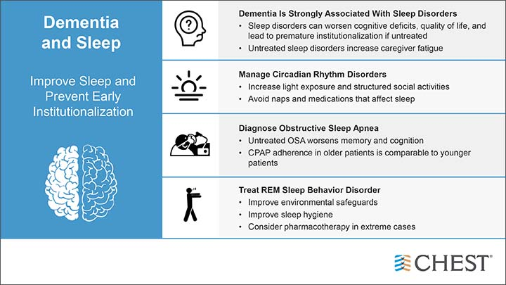 Dememtoa and Sleep infographic