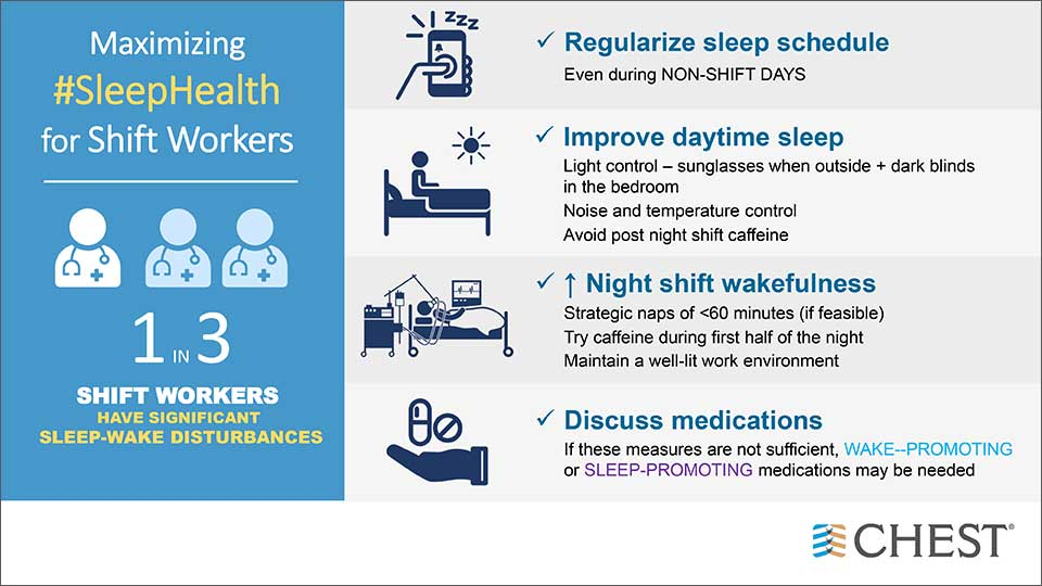 Shift Work infographic