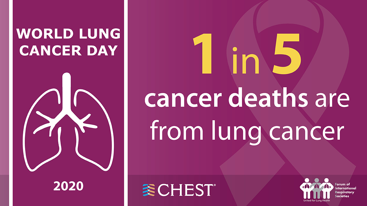 Lung Cancer Day card
