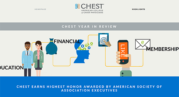 2016 CHEST Year in Review