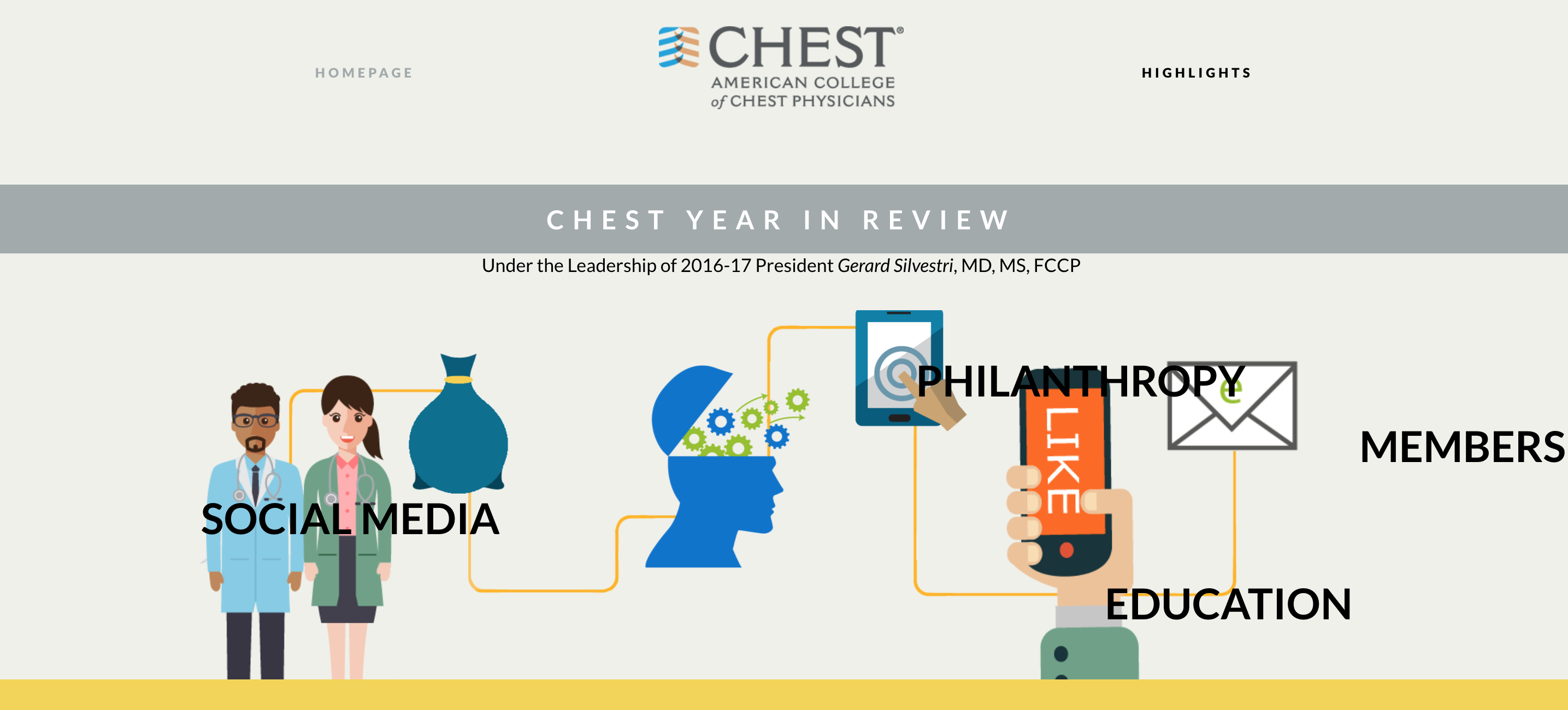 CHEST Annual Review 2017