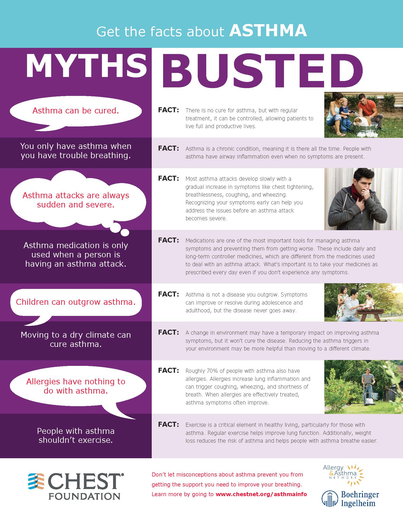 Asthma Information Infographic  C B Asthma Myths Infographic
