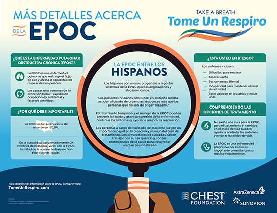 COPD Infograpic in Spanish