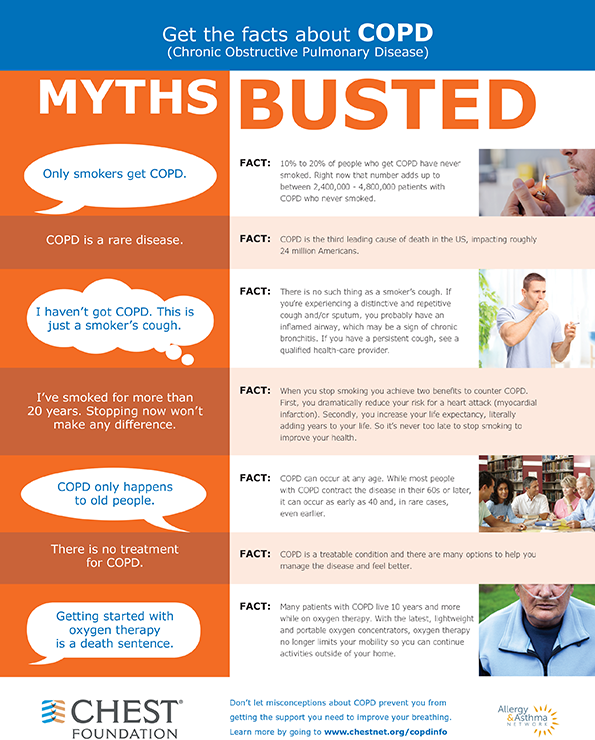 COPD Myths Busted