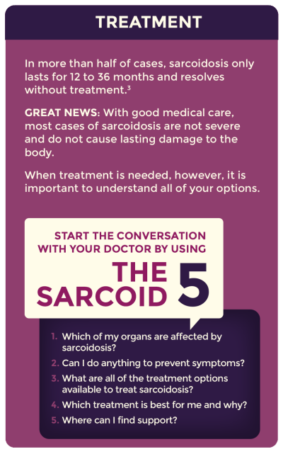 Recognizing Sarcoidosis: Get the facts
